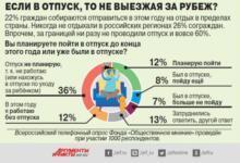 Фото Сколько россиян пойдут в отпуск до конца года?